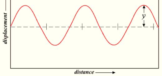 onda-fisica