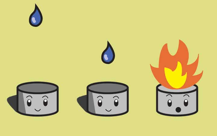 reaccion de sodio con agua