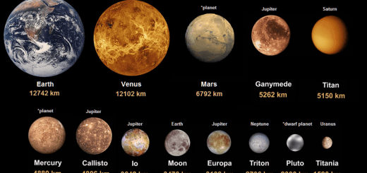 lunas y planetas